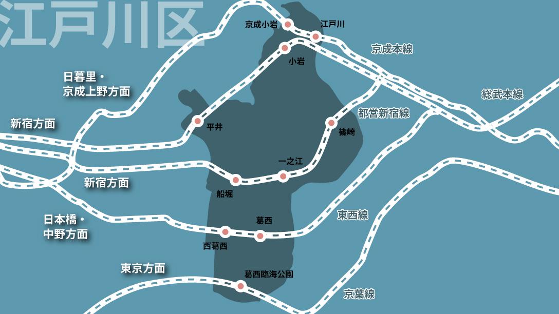 江戸川区の路線